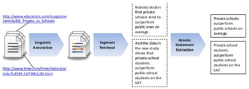 A New Paradigm Of Public Education >> Inception Ukp Technische Universitat Darmstadt